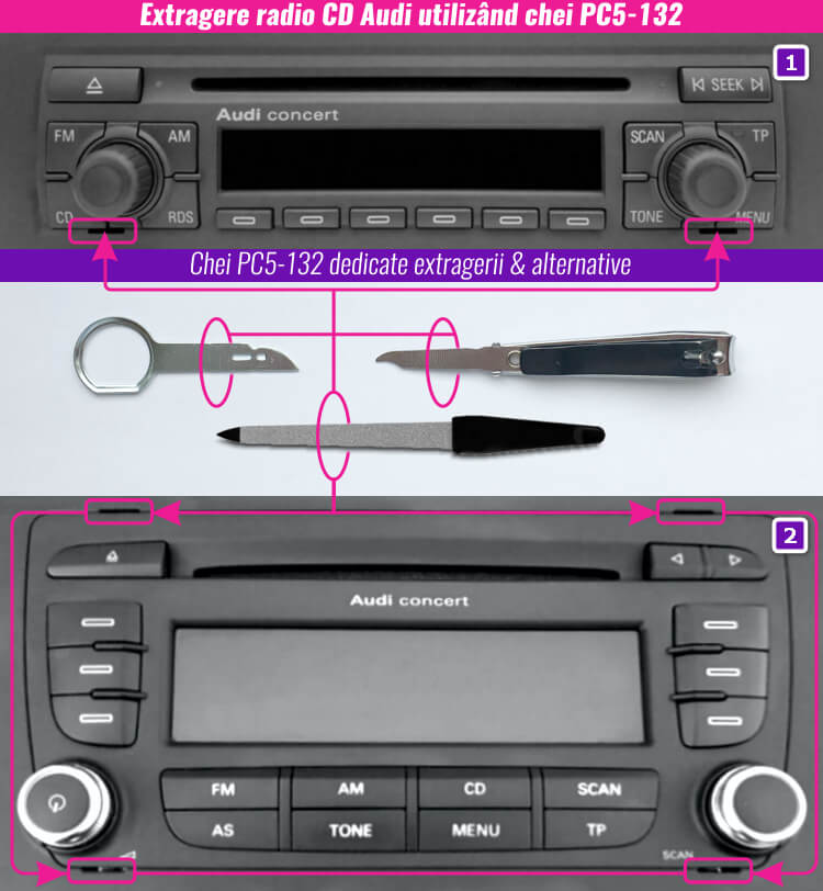 extragerea decodare radio casetofon navigatie audi
