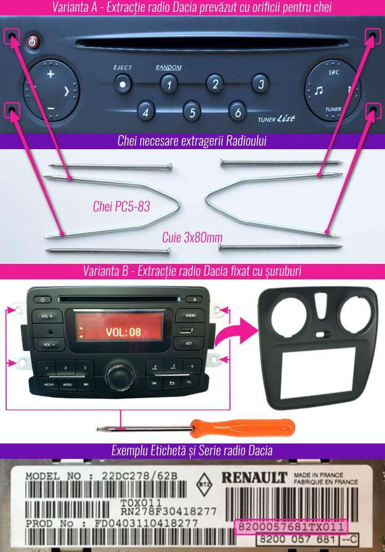 extragerea decodare radio casetofon navigatie dacia