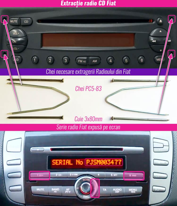 extragerea decodare radio casetofon fiat