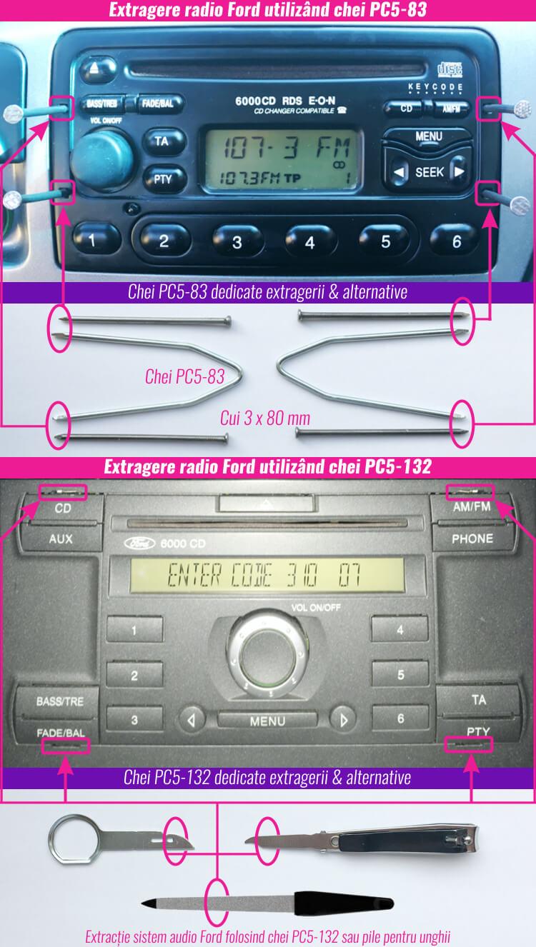 extragerea decodare radio casetofon navigatie ford