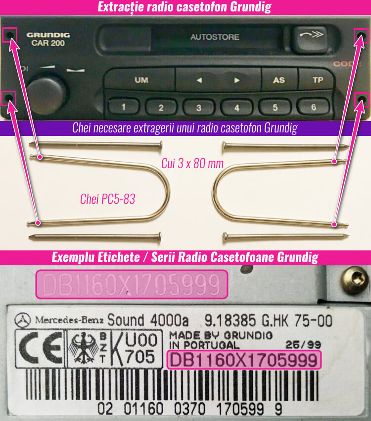 decodari radio cd casetofoane grundig