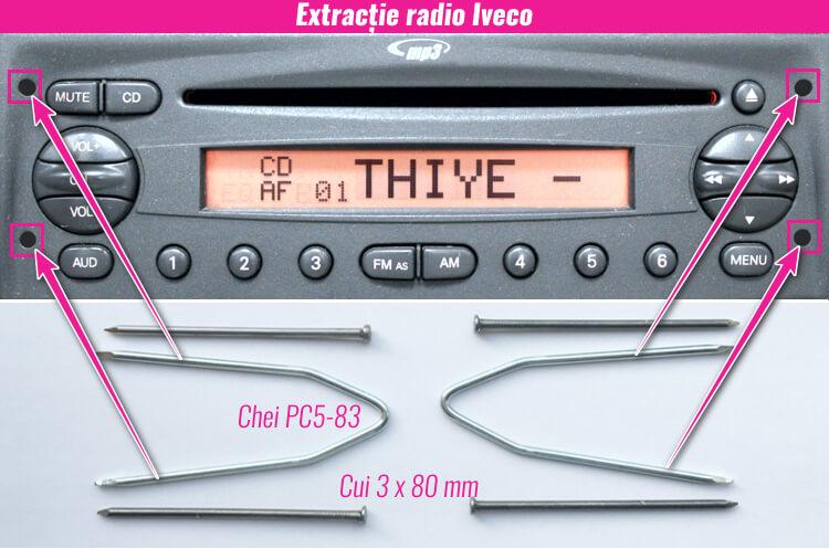 extragerea decodare radio casetofon iveco