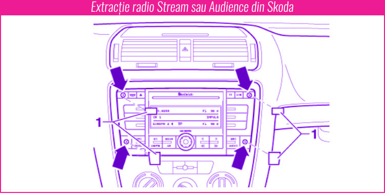 decodari radio cd stream audience skoda