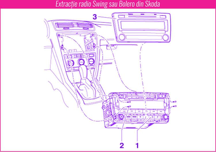 decodari radio cd swing bolero skoda